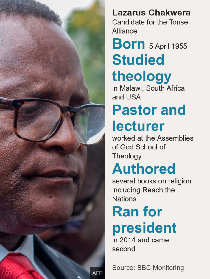 Lazarus Chakwera. Candidate for the Tonse Alliance [ Born 5 April 1955 ],[ Studied theology in Malawi, South Africa and USA ],[ Pastor and lecturer worked at the Assemblies of God School of Theology ],[ Authored several books on religion including Reach the Nations ],[ Ran for president in 2014 and came second ], Source: Source: BBC Monitoring, Image: Lazarus Chakwera