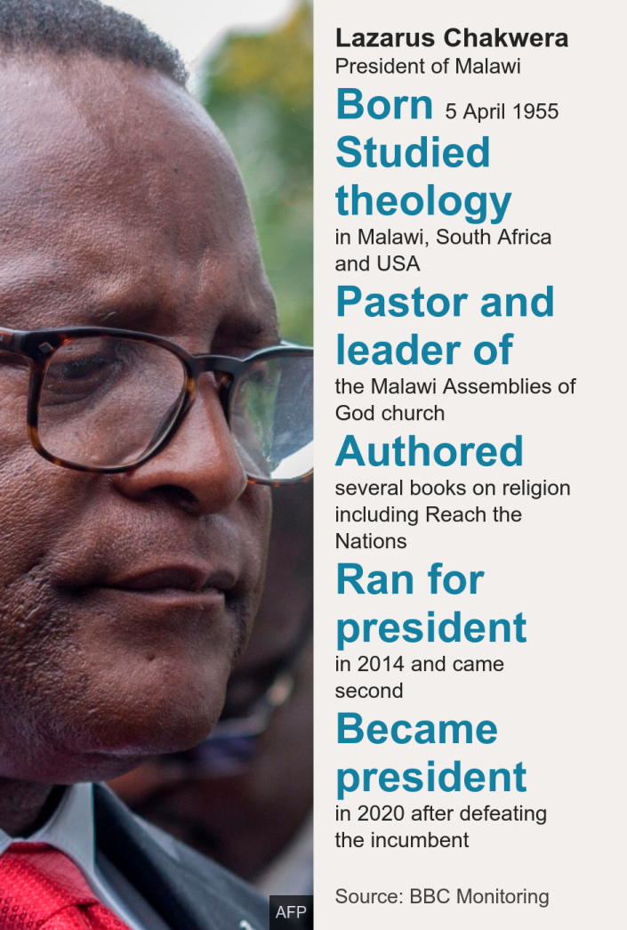 Lazarus Chakwera. President of Malawi [ Born 5 April 1955 ],[ Studied theology in Malawi, South Africa and USA ],[ Pastor and leader of the Malawi Assemblies of God church ],[ Authored several books on religion including Reach the Nations ],[ Ran for president in 2014 and came second ],[ Became president in 2020 after defeating the incumbent ], Source: Source: BBC Monitoring, Image: Lazarus Chakwera