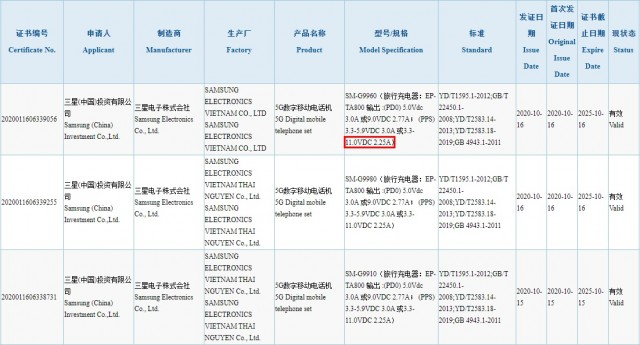 Samsung Galaxy S21 + and S20 Ultra Charger Lists
