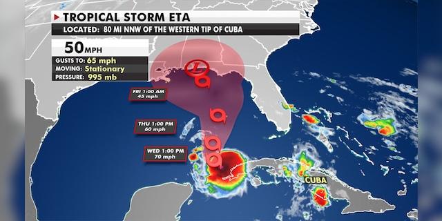 Forecast track of tropical cyclone Eta.