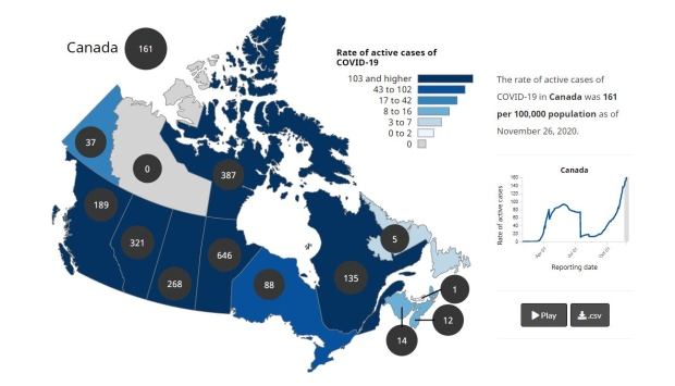 BC now has active cases of per capita doubling Ontario