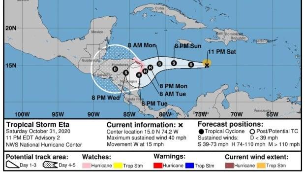 Tropical cyclone Eta, Ties record for most named hurricanes in a single Atlantic season