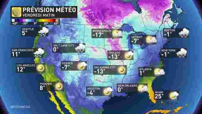 USA Temperature