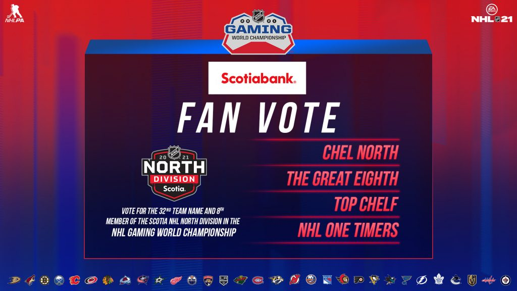 NHL 21 Gaming World Championship: Fans have their say