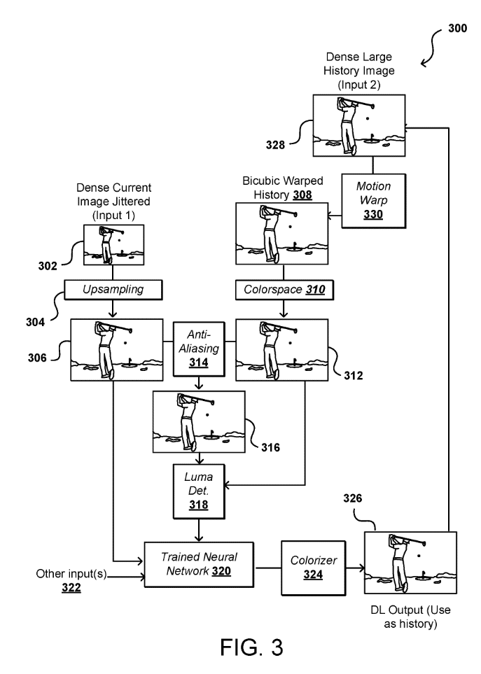 Figure 3: Patented gaming super resolution filed by AMD