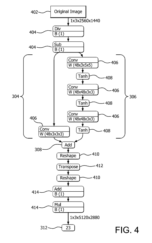 Figure 2: Patented gaming super resolution filed by AMD