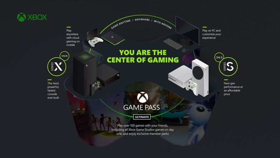 The Xbox Cloud Gaming Series shifts to X hardware and prepares for TVs